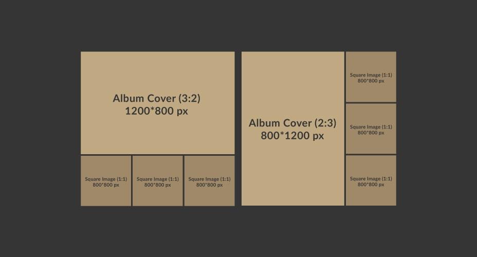 Facebook Album Size Guide 2020