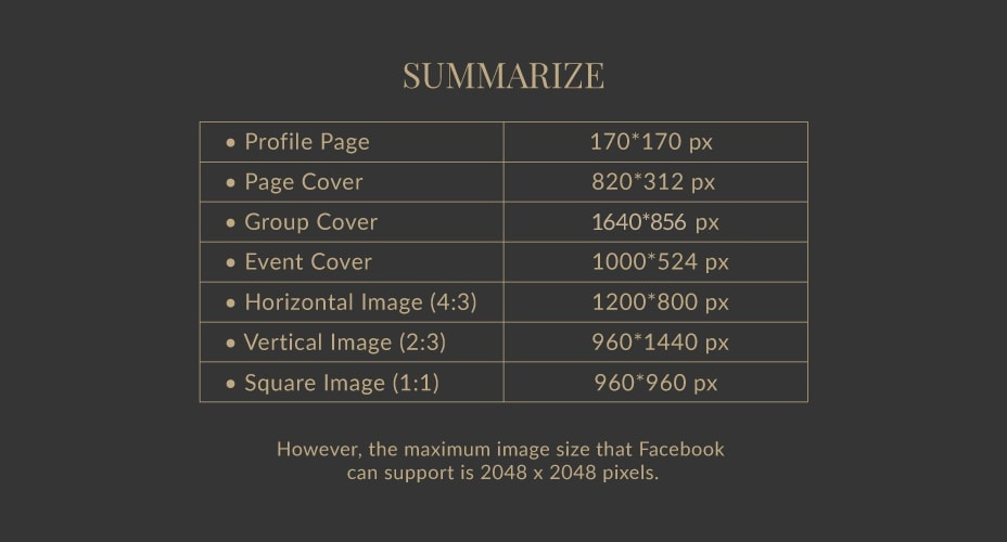 Facebook Size Guide 2020 Summary