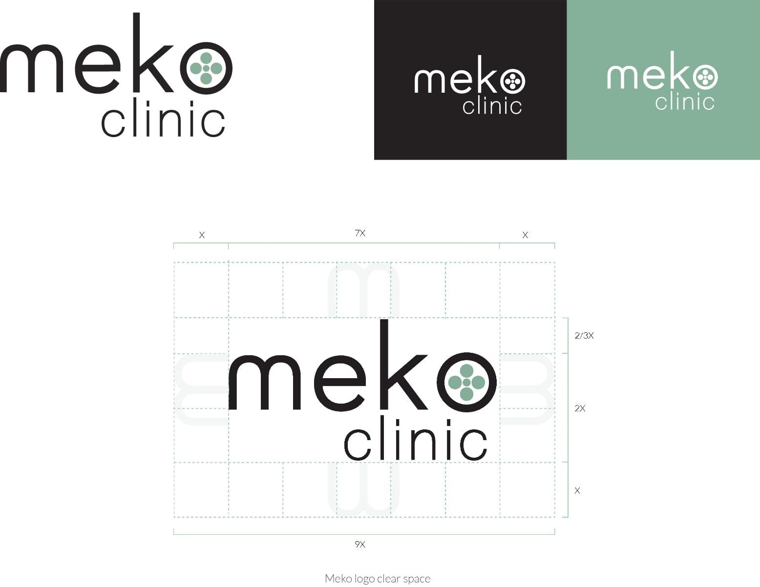 Meko Clinic Case Study Sphere Agency Work